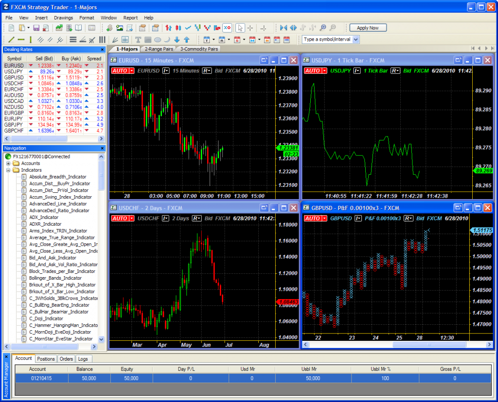 A preview of FXCM's new platform - Strategy Trader | Finance Magnates