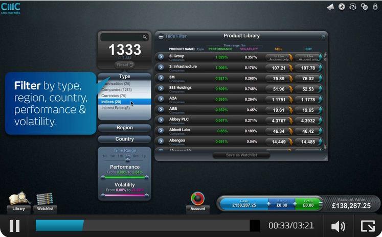 Best forex spread betting platform