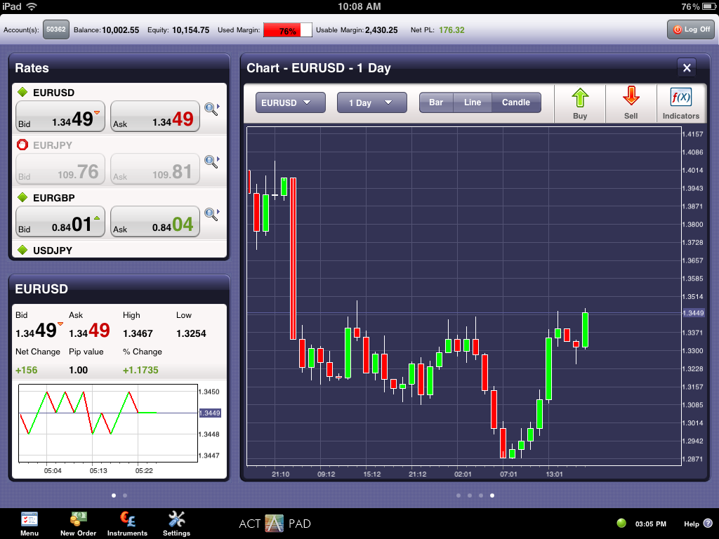 Option trading ipad