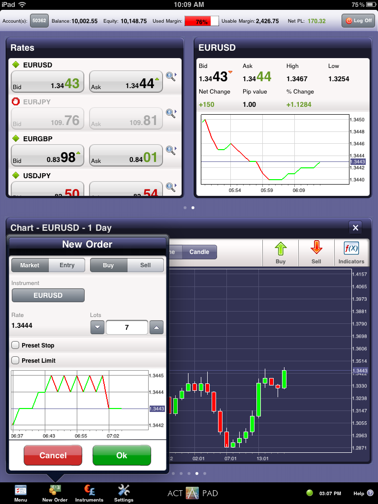 forex club ipad