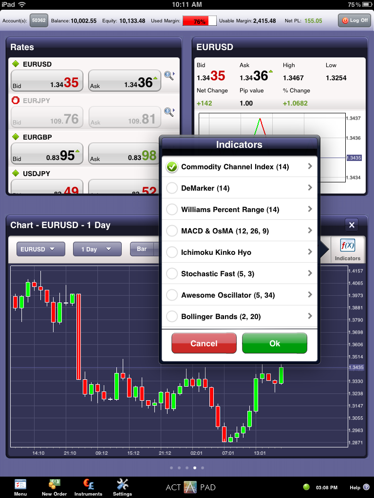 Ipad mini forex trading