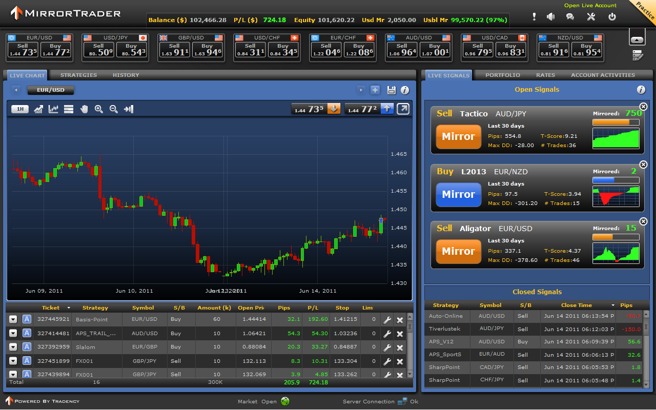 Forex options trading platform
