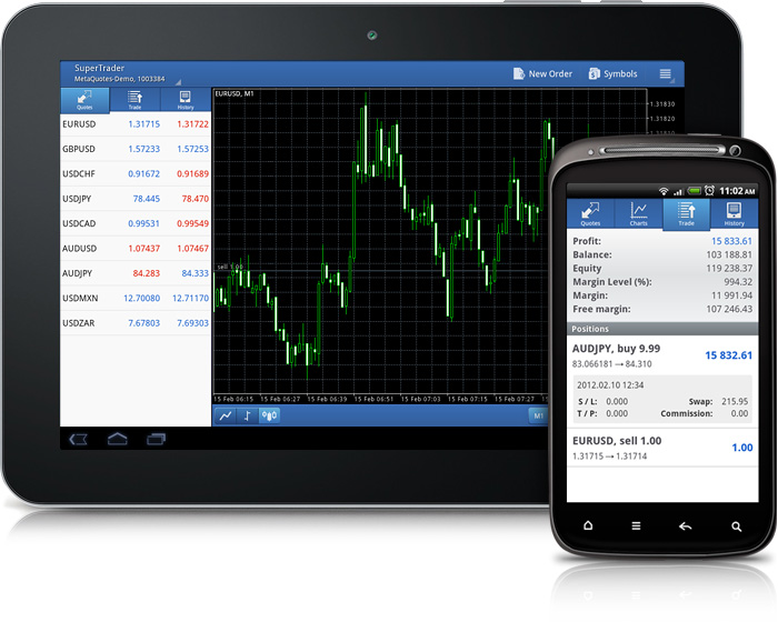 Forex tablet
