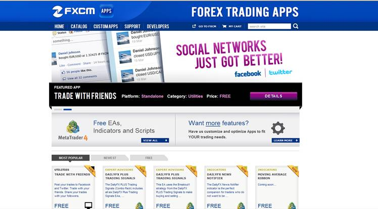Forex broker interview