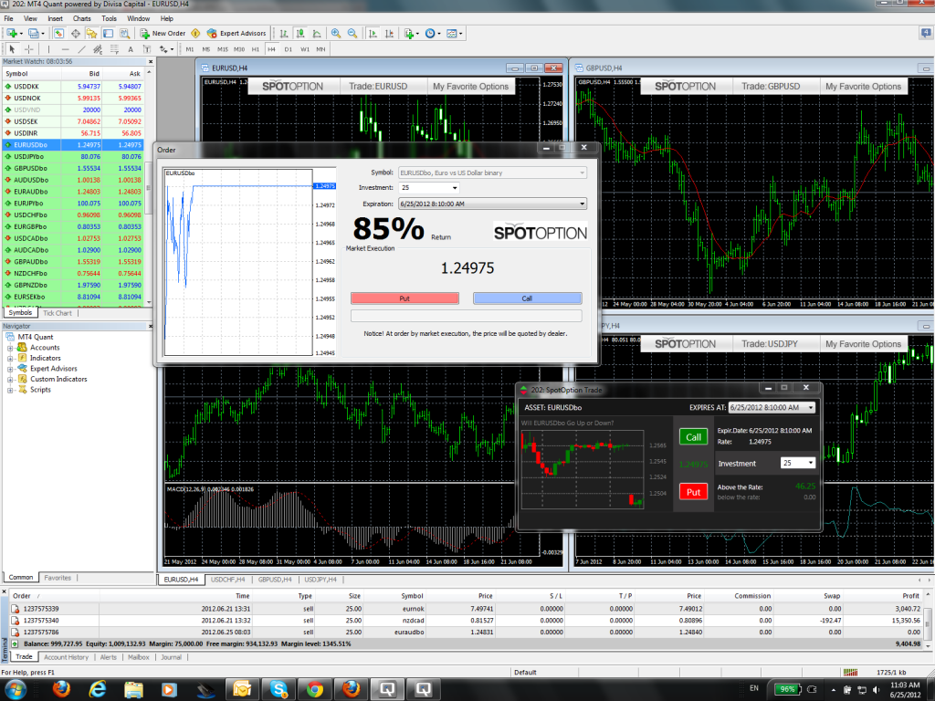 Binary options vs spot forex