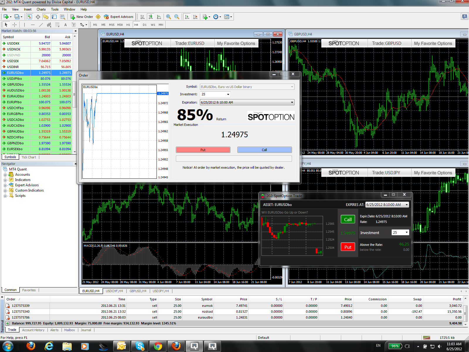 Binary option spot