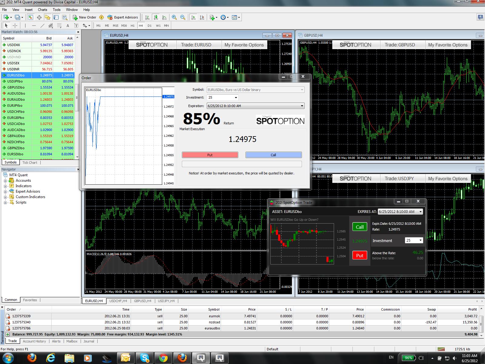 binary options binary options trading anyopton)