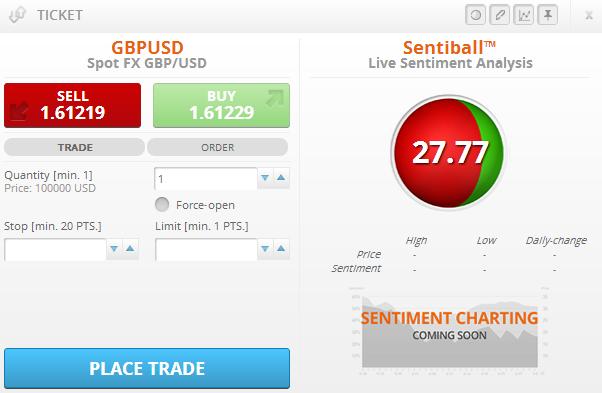 DCM Capital Trading Platform