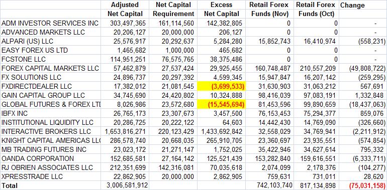 nov fcm asset data