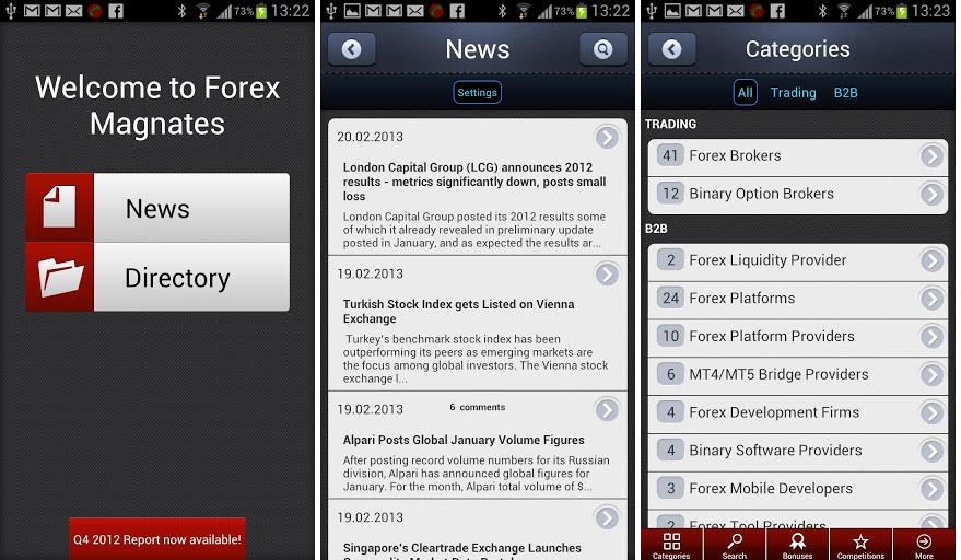 Forex breaking news
