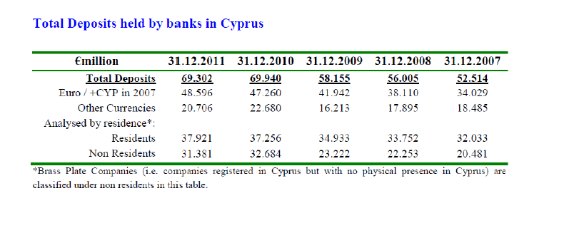 Why so many forex companies in cyprus