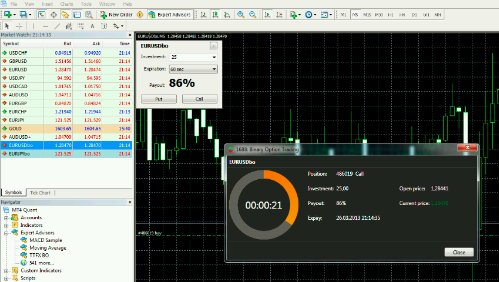 Binary options on metatrader 4
