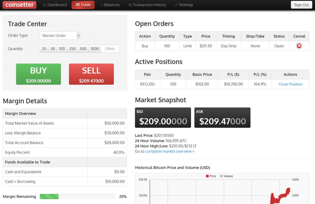 coinsetter trading page