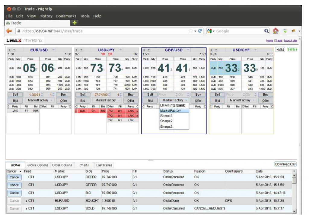 LMAX Interbank MarketFactory Web GUI
