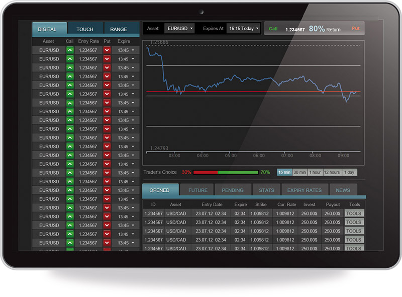 BX Trader User Interface