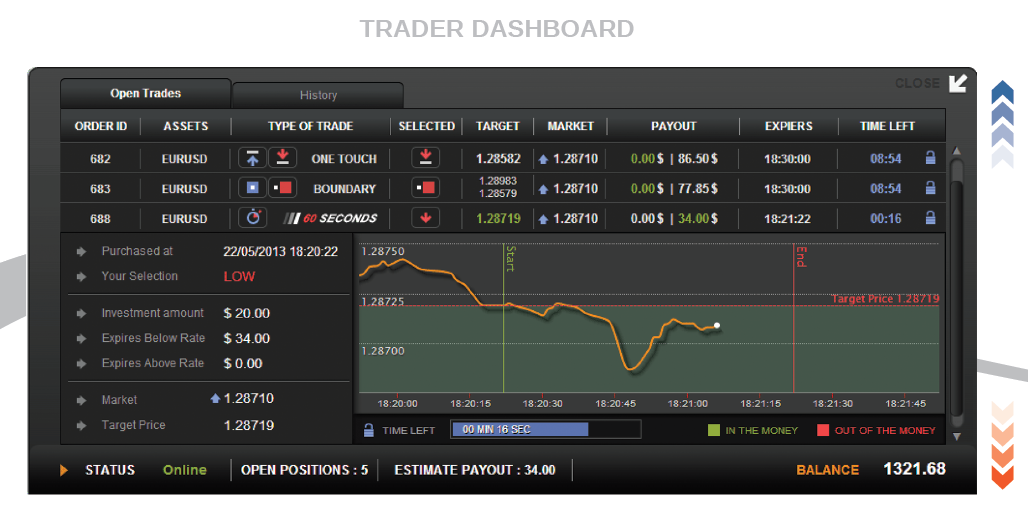 My forex dashboard crack