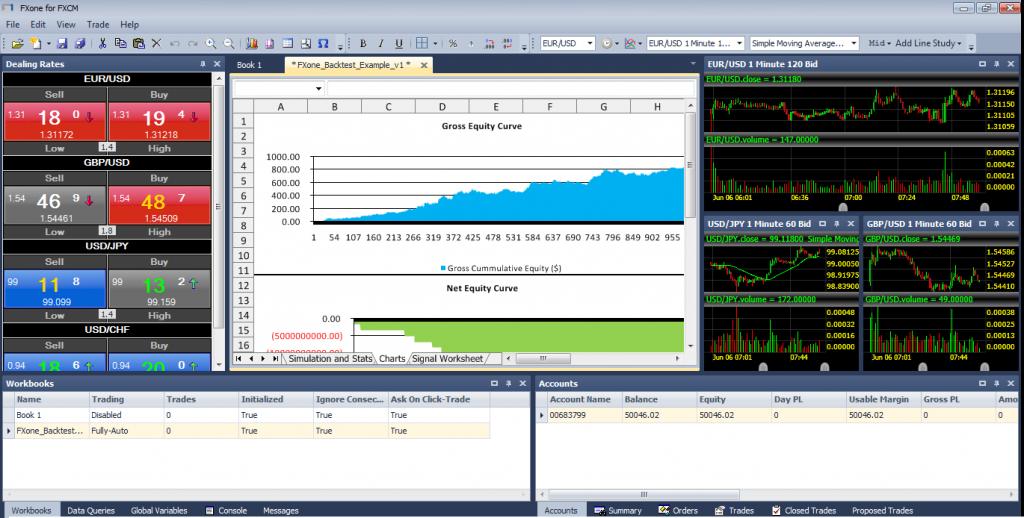 fxone trading platform