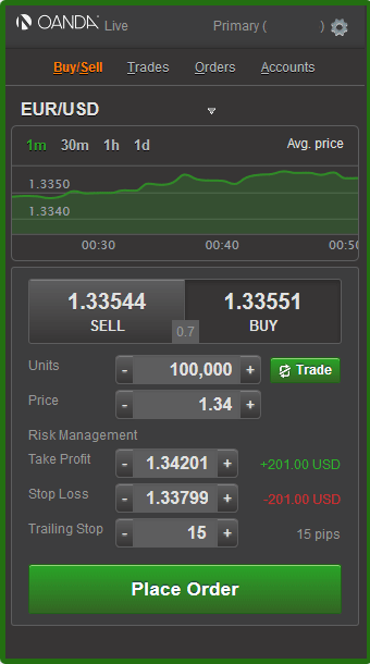 Free Forex Trading Demo Account