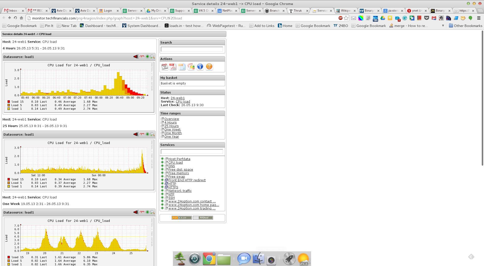 TF_Web Monitoring Dashboard