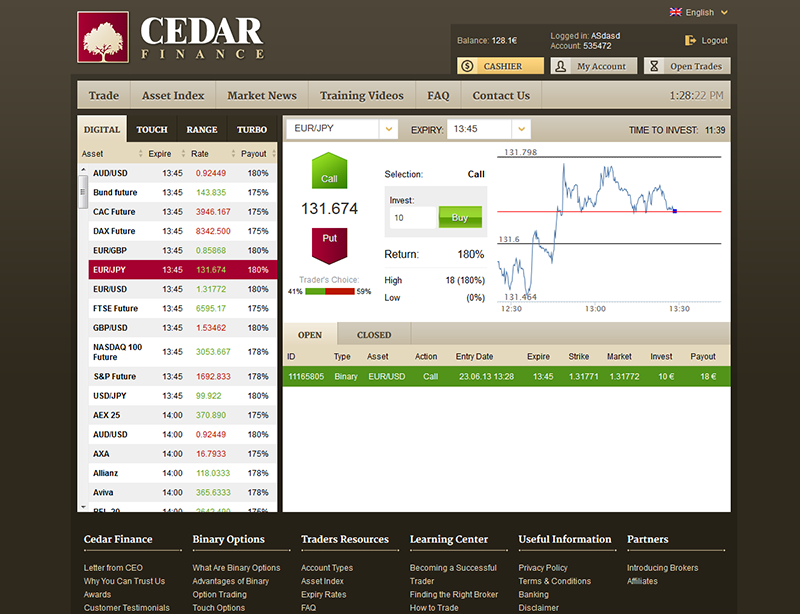 Cedar finance binary option review