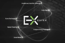 Eurex option trading