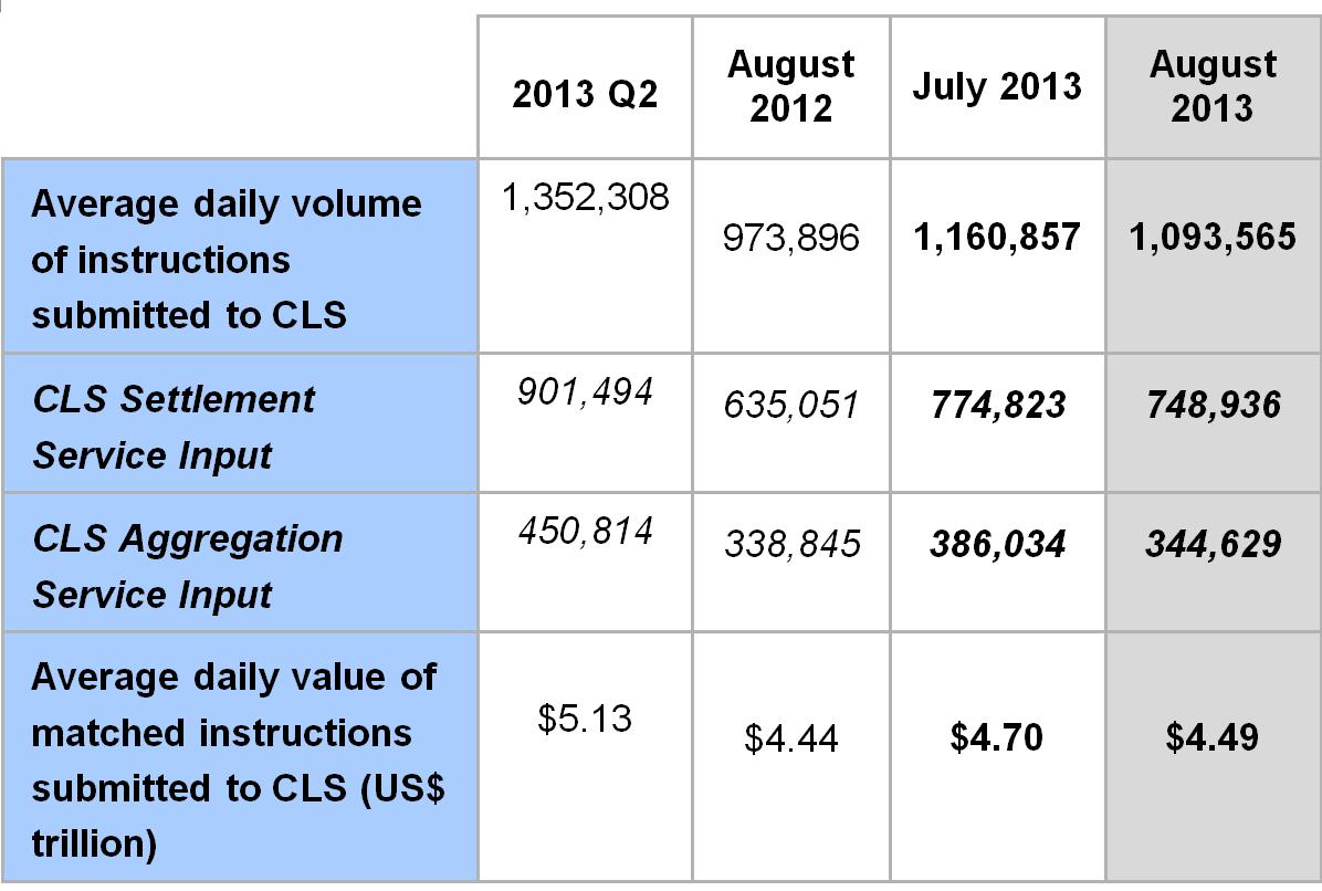 Source CLS