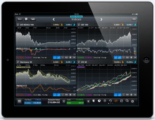cmc markets ng platform
