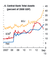 BoJ Assets comp
