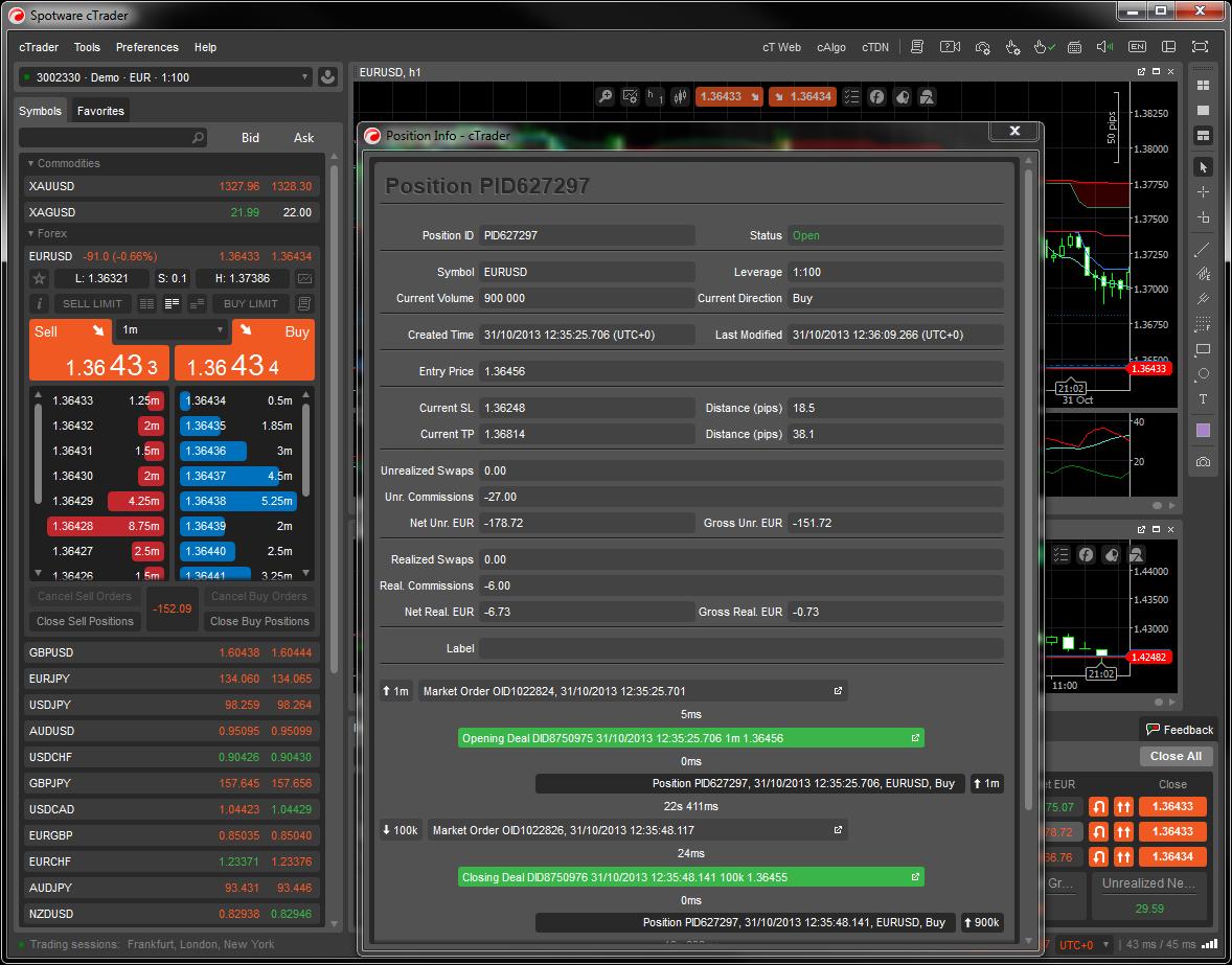 Ctrader forex platform