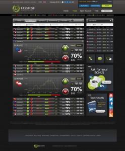 Broker neutral platform