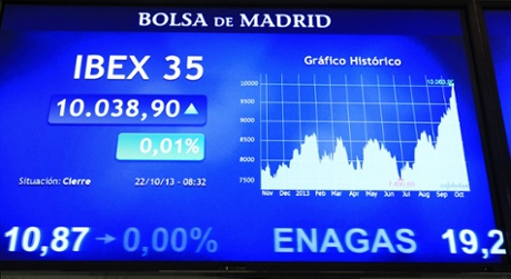 MADRID'S STOCK EXCHANGE MARKET