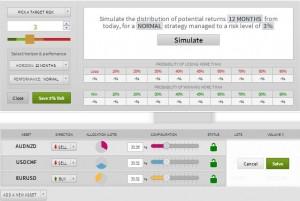 RiskManager Simulation [Source: TradeSlide]