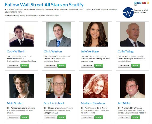 Source: Scutify.com [Wall Street All Stars]