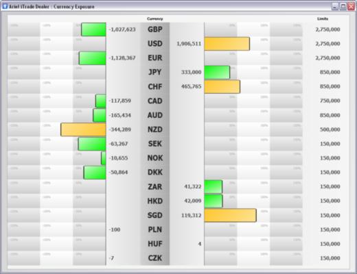 Currency Exposure Screenshot
