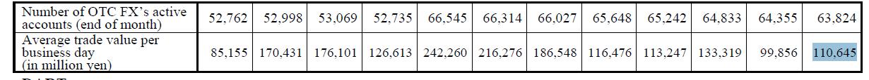 FX Metrics - December 2012 to November 2013