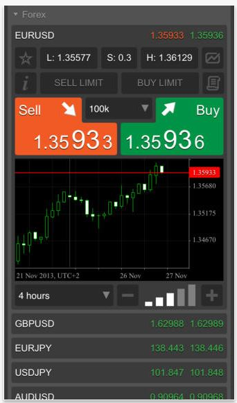 cTrade iOS Screenshot [source:iTunes]