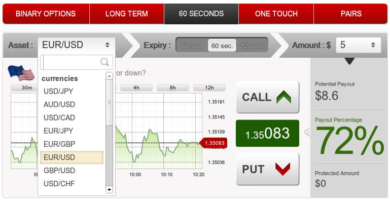OptionTrade.com Binary Options Platform Interface