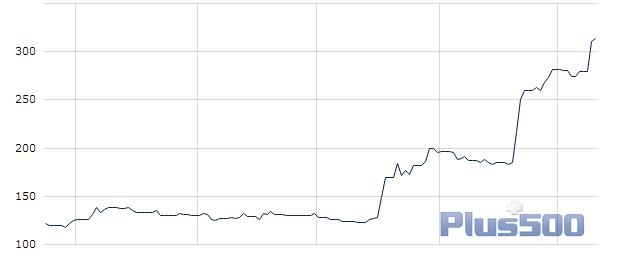 robert kissell optimal trading strategies