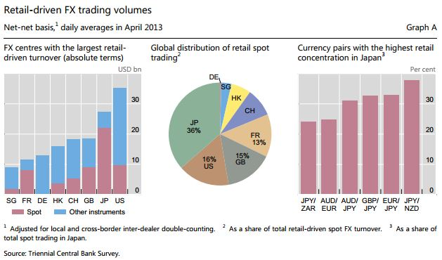 Source: BIS Quarterly Review December 2013     International banking and financial market  developments
