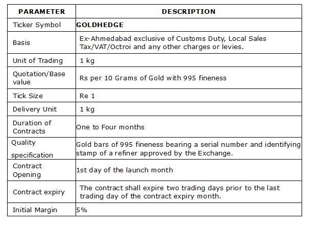 GOLDHEDGE Contract specification  [Source: NCDEX]
