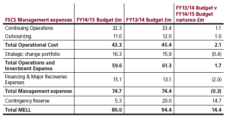 overview of FSCS Budget Information