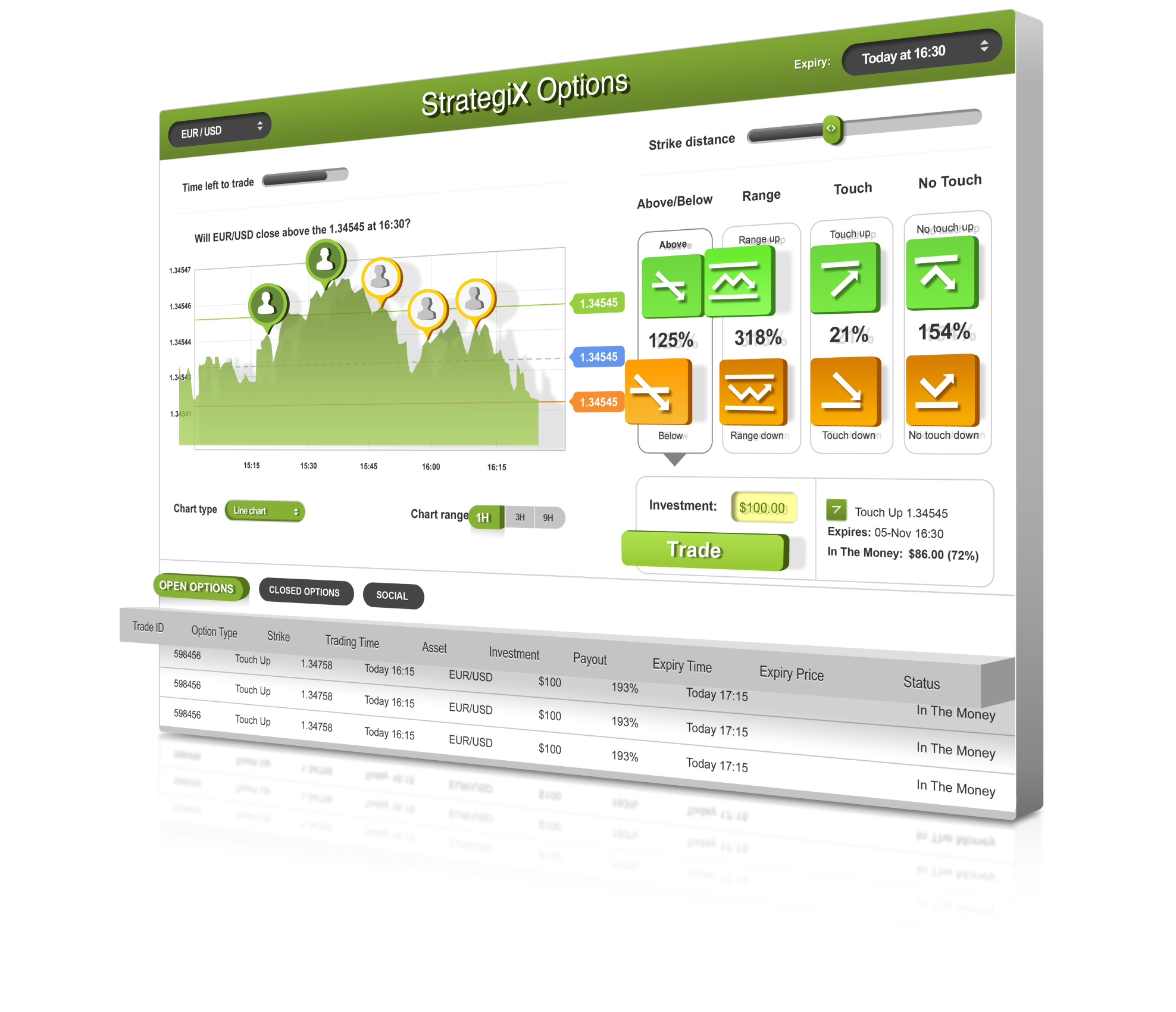 Leverate binary options