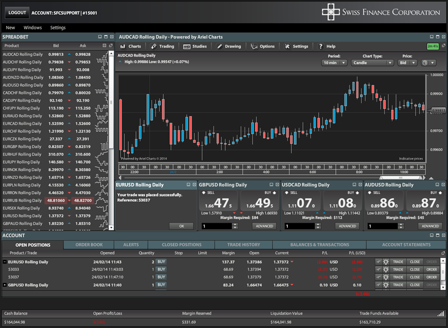 SWISS FINANCE CORPORATION screenshot