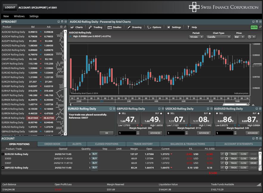 Fx spread betting uk