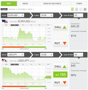 alpari binary options