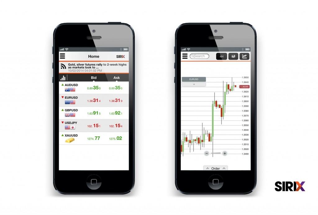 Forex mobile platform