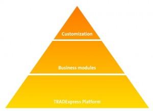 tradeexpress