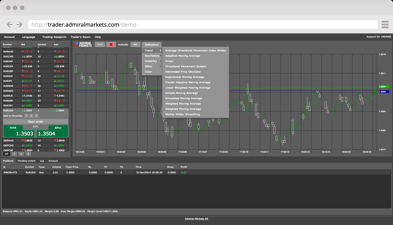 Admiral Markets Webtrader