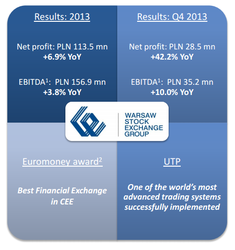 Highlights from the WSE Group 2013 Results [Source WSE]