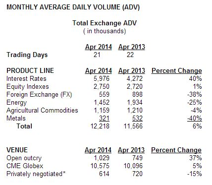 Forex daily volume 2014